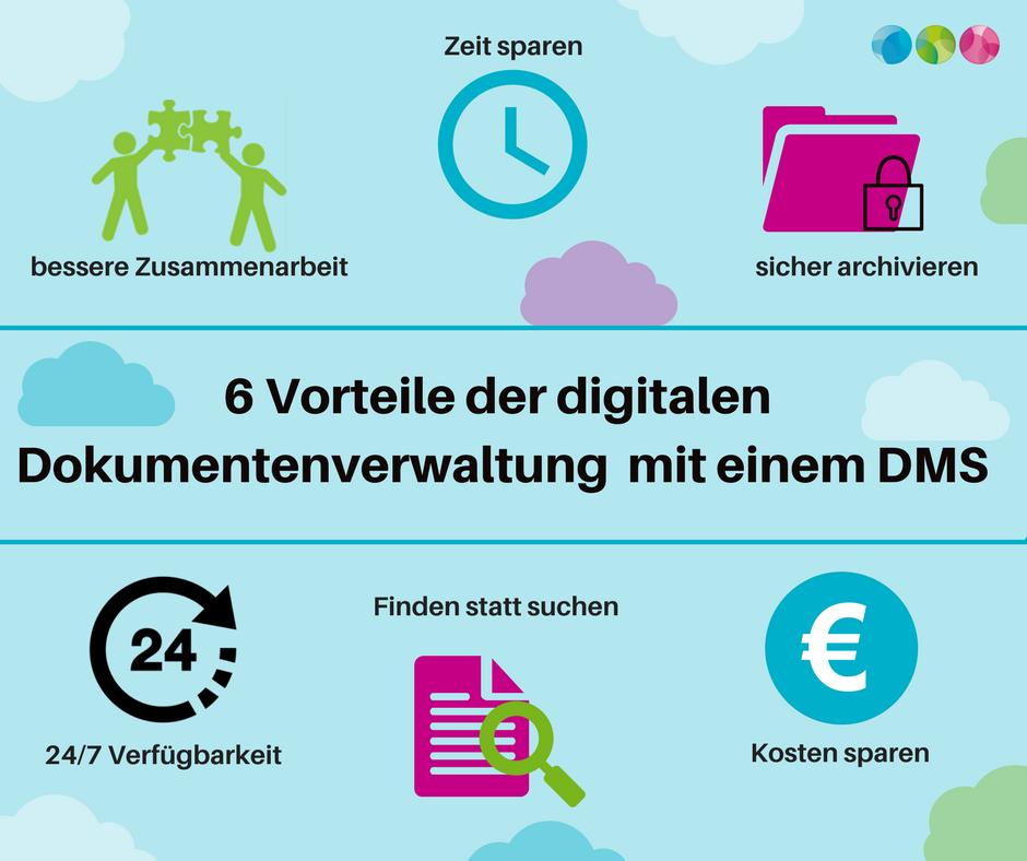 6 Vorteile der digitalen Dokumentenverwaltung mit einem DMS