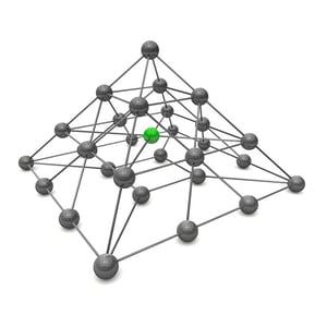 complexiteit-samenwerkingsverband