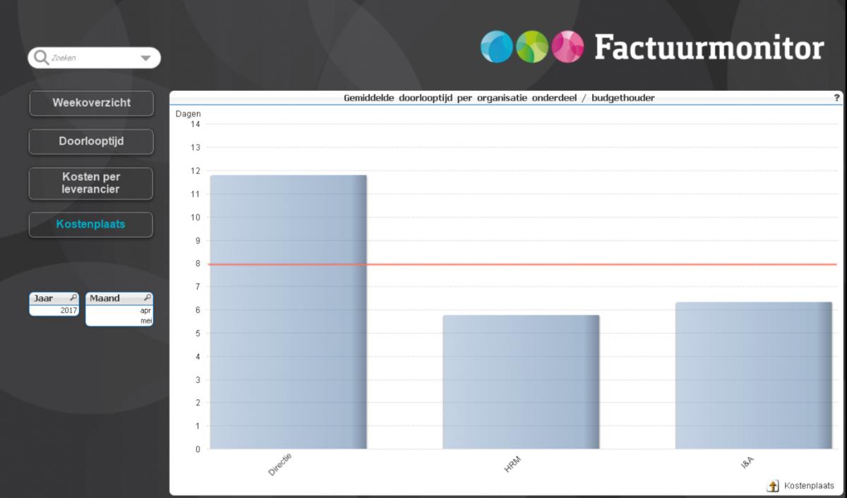digitale-factuurverwerking-10-kostbare-vergissingen-data-analyse-blog2