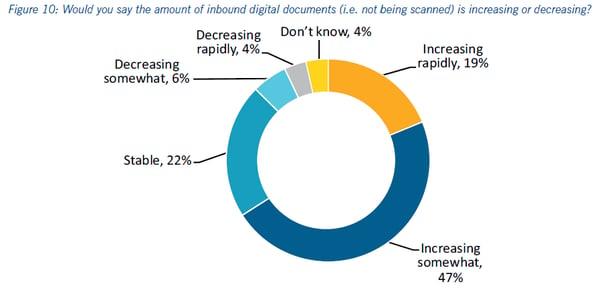 inkomende-digitale-content-bct