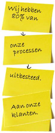 processen uitbesteden aan klanten